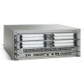 Cisco ASR 1000 Series