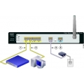 Cisco 520 Series