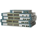 Cisco CE 520 Series